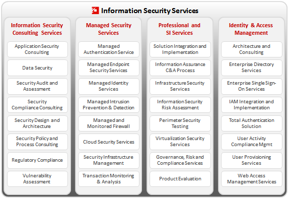Jaggy Information Security